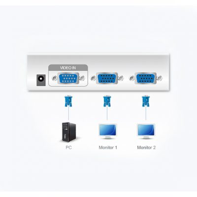 Multiplicator VGA 2P Aten VS92A